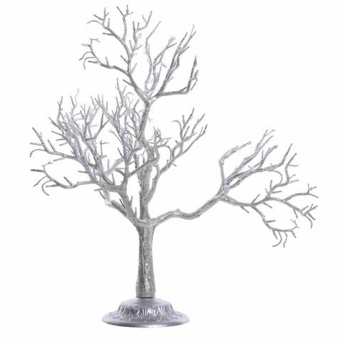 Idea Thinking Tree Smartprimaryed